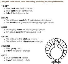 Heres A Set Of Materials For Creating Turkey Glyph