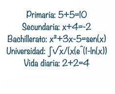 Matemáticas en la vida diaria. #
