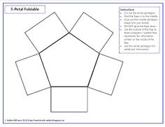 SCIENCE - 6 petal flower foldable - used to classify plate tectonic types Science Classroom, Teaching Science, School Classroom, School Teacher, Science Notebooks, Interactive Notebooks, Lap Book Templates, Templates Free, Middle School Science