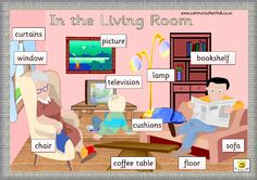 vocabulario de la casa en ingles - Buscar con Google