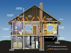 Here are 5 ways to cut costs and reduce your energy use.  1. Turn down your thermostat! For every degree you lower your heat from the 60 degree to 70 degree range, you'll save up to 5 percent on heating costs. Also make sure you program the thermostat back to 55 degrees or off when leaving the house for any extended period of time.  2. Replace your furnace filters! This should be done once a month when the furnace is in high demand. Dirty air filters restrict airflow and / click to read…