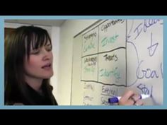 ▶ SWOT Analysis: How to perform one for your organization - YouTube