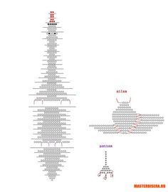 Схемы птиц