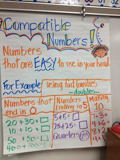 Compatible Numbers Anchor Chart - Golden Acres ES