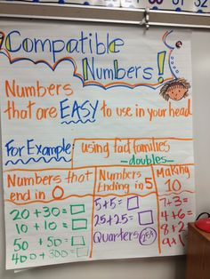 Compatible Numbers Anchor Chart - Golden Acres ES
