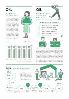 Q&A Beauty Trends 2019 beauty ecommerce trends Web Design, Graph Design, Book Design, Flyer Design, Research Poster, Japan Graphic Design, Pamphlet Design, Magazine Layout Design, Information Design