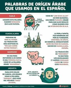 Palabras Origen A Level Spanish, Ap Spanish, Spanish Culture, Spanish Class, Spanish Lessons, Spanish Teaching Resources, Spanish Language Learning, Curious Facts, Interesting Facts About World