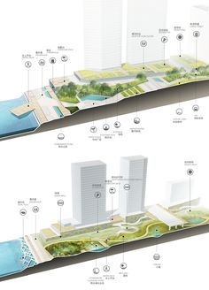 """Image 8 of 23 from gallery of Sasaki's """"Forest City"""" Master Plan in Iskandar Malaysia Stretches Across 4 Islands. Section Parallel-Line Projection Diagrams. Image Courtesy of Sasaki Associates Coupes Architecture, Landscape Architecture Design, Architecture Graphics, Architecture Master Plan, Masterplan Architecture, Landscape Diagram, Landscape Plans, Layout, Sponge City"""