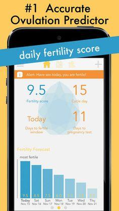 Screenshot of the Ovia Fertility iOS app, including your fertility forecast.