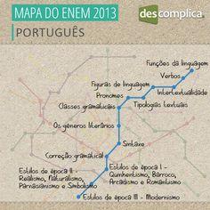 Tudo que você precisa saber em Português para se dar bem no ENEM! Clique na imagem para acessar os conteúdos em vídeo.