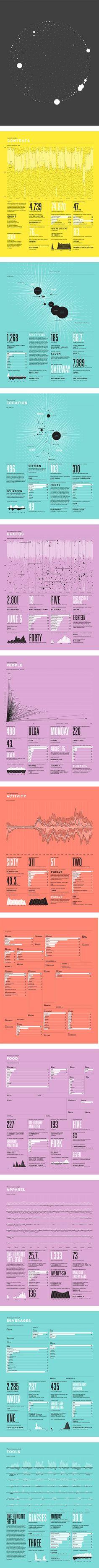 Le dernier rapport datavisualisé de Nicholas Felton, rien que pour vous ; ) Stunning #infographic