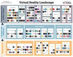 2017 sera l'année 1 de la réalité virtuelle