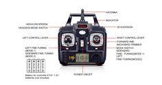 Drone Murah Syma X5HW, 600 Ribuan Sudah Kamera HD dan Wifi FPV! | Palingbaru.com