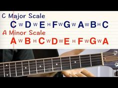 What's the major scale? How is is different from the minor scale? What's a major chord? A minor chord? The difference between major and minor is exp. Acoustic Guitar Chords, Guitar Riffs, Music Lessons, Guitar Lessons, Guitar Logo, Guitar Vector, Minor Scale, Learn To Play Guitar, Music Theory