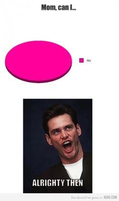 hahahaha:) so true!