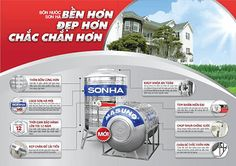 Bồn nước Sơn Hà bán chạy nhất