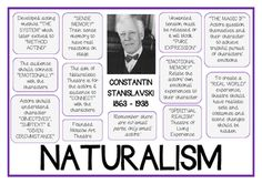 """Stanislavski """"NATURALISM"""" drama poster to use as a handout or as a poster. US and UK spelling both included. This resource also comes…"""