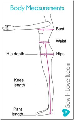 Craft Tip: How to Make a Body Measurement Chart