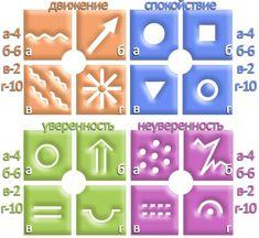 Одной из популярных проективных методик исследования личности – является проведение психогеометрических тестов. Их точность определяется тем, что человек выбирает первый понравившийся вариант, не задумываясь о количестве баллов. Ice Tray, Silicone Molds
