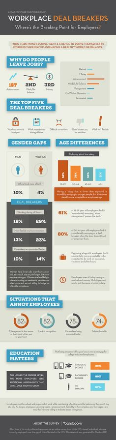 Why Do People Leave Their Jobs? [Infographic], via @HubSpot
