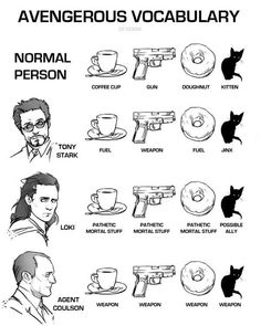 Avengerous vocabulary of doom - Funny explanation of the vocabulary of normal person, Tony Stark, Loki and Agent Coulson. I love this so much.