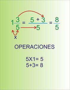 Quebrados para nivel primaria: Convertir las fracciones mixtas a  impropias Love Math, Fun Math, Math Fractions, Multiplication, Math Charts, Maths Solutions, Math Formulas, Math Vocabulary, Math Help