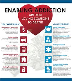 Are you negatively enabling an addict's addiction to continue? Here are some…