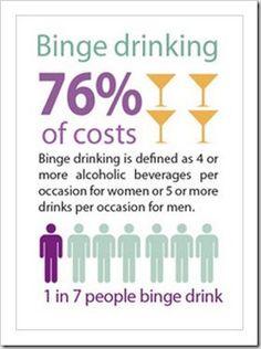 Thesis statement binge drinking before i knew