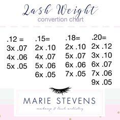 Lash-Weight-Conversion.jpg 2,709×2,709 pixels