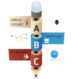 Logo - http://www.publicidadecampinas.com/logo/