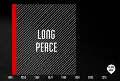 La Segunda Guerra Mundial explicada en un genial documental interactivo