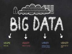 Big Data - The 5 Vs Everyone Must Know by Bernard Marr via slideshare