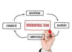 Főoldal – Sportkontroll