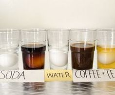 Science Projects on Soda & Teeth | eHow