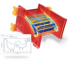 COMSOL Multiphysics® #CFD #CAE #CSD