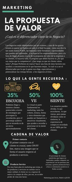 Algunos tips de marketing para ti