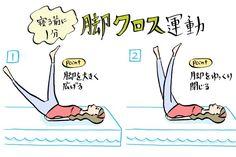 太ももを細くするには、ももの内側にある内転筋を鍛えると良いそうです。今日はその内転筋に効果がある「脚クロス運動」をご紹介します。まずは、仰向けになり両手をお尻の下に置きます。1の図のようにひざを伸ばし...