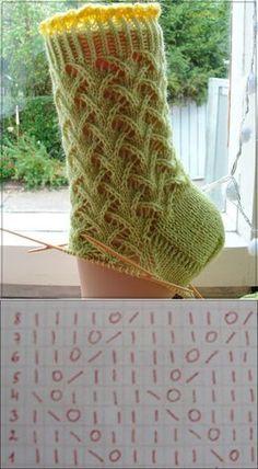 Вязание спицами - Hat Free Knitting Pattern and Paid - Stricken ist so einfach wie . Lace Knitting Patterns, Knitting Charts, Knitting Stitches, Free Knitting, Stitch Patterns, Knitting Needles, Cable Knitting, Knitting Socks, Patterned Socks
