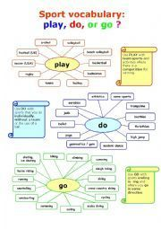 English worksheet: Sport vocabulary: play, do or go?