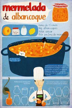 Mermelada de Albaricoque. #receta #infografia #inphographic #cook