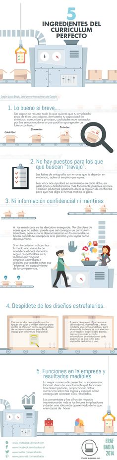 Los 5 ingredientes del Curriculum perfecto. #infografia