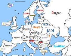 Top Websites in European Countries besides Google, Facebook & YouTube