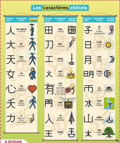 Fiche exposés : Les caractères chinois