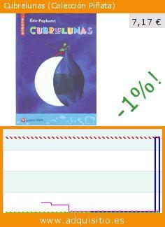 Cubrelunas (Colección Piñata) (Tapa blanda). Baja 99%! Precio actual 7,17 €, el precio anterior fue de 717,25 €. Por Agustín Sánchez Aguilar, Eric Puybaret, Gautier Languereau. https://www.adquisitio.es/vicens-vives-primaria-sa/cubrelunas-pinata