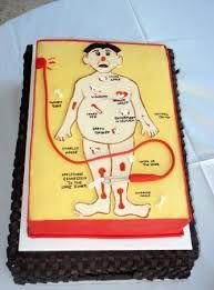 Image result for game board cake