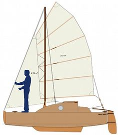 Hoyt Offset Rig sail / junk rig | boating | Pinterest | More Rigs and Boating ideas