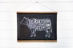 Chalkboard Butcher Chart - Beef by CornerChaos on Etsy https://www.etsy.com/listing/216586860/chalkboard-butcher-chart-beef