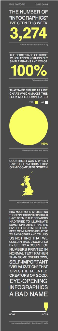Too many infographics, huh?