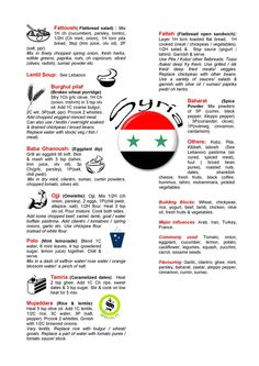 One Page Cookbook about Syrian food