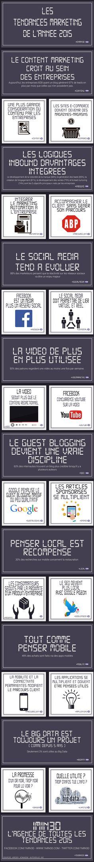 Les tendances marketing de l'année 2015 | Agence web 1min30, Inbound marketing et communication digitale 360°